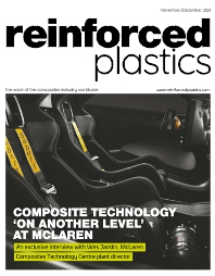 Cover image for Reinforced Plastics