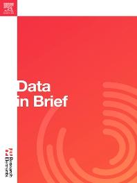 Data in Brief