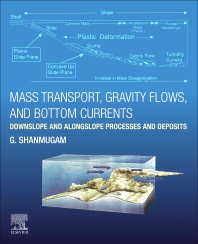 Cover image for Mass Transport, Gravity Flows, and Bottom Currents